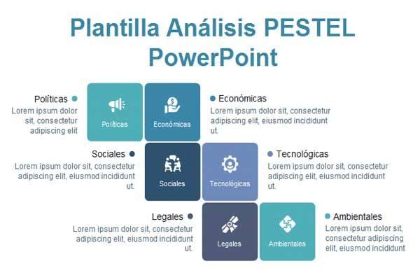 descargar plantilla analisis pestel powerpoint