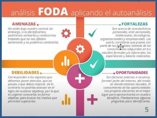 plantilla analisis DAFO