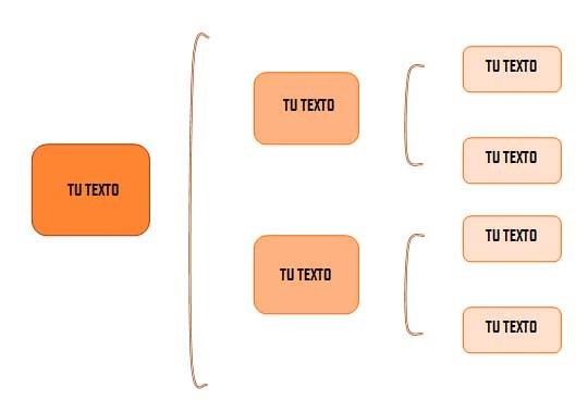 cuadros sinopticos word gratis