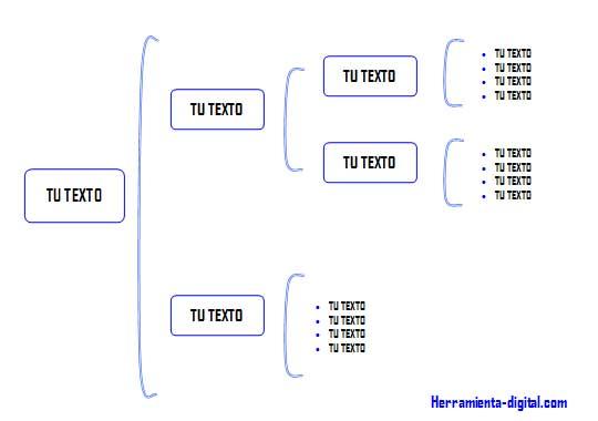 esquema de llaves en word