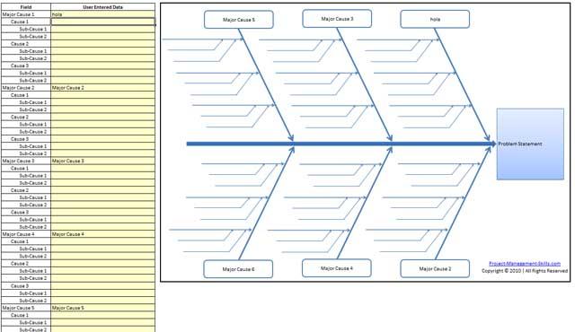 Descargar plantilla diagrama de ishikawa en excel gratis